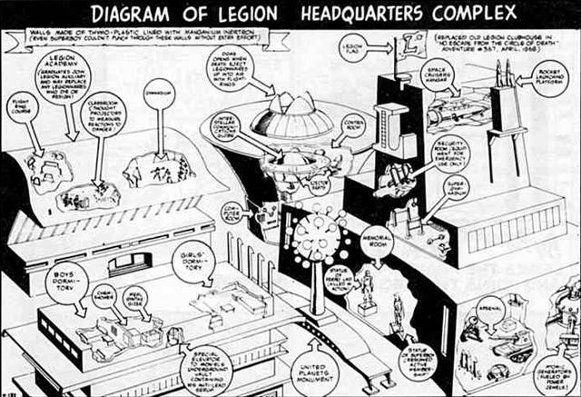 File:Diagram of Legion Headquarters Complex.png