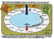 Timestream Cosmic Curtain