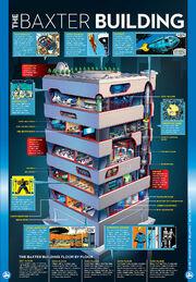 Baxter Building from Marvel Factfiles Vol 1 1