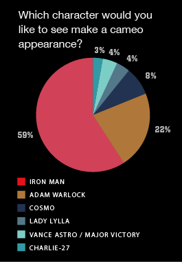 INEX GOTG Infographic Q1-R2
