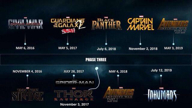 File:Changed Phase 3 Timeline.JPG
