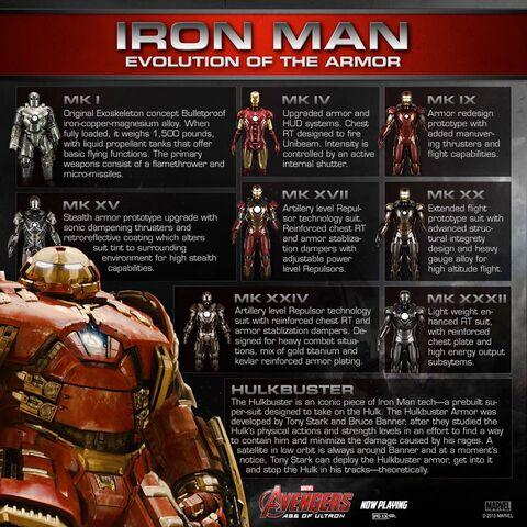 File:IronMan armor-Evolution.jpg