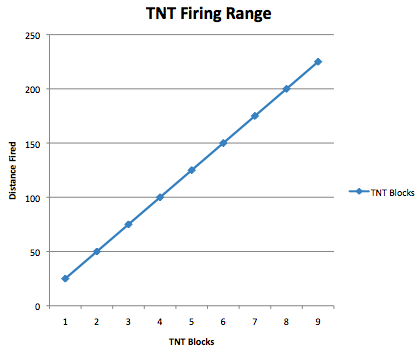 File:TNT Firing Range.png