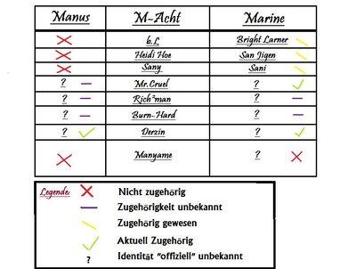 Info-M-Acht.jpg
