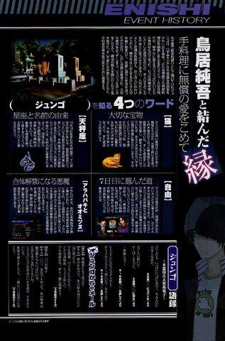 File:Jungo Devil Survivor 2 Artbook.jpg