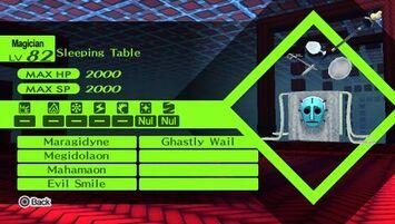 468px-Sleeping table