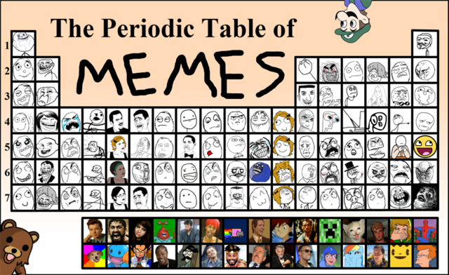 File:Periodic-table-of-Memes-880.png