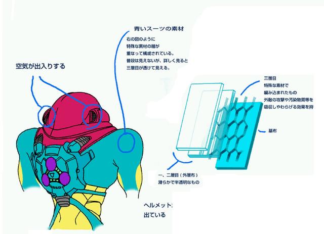 File:FusionSuit Mechanics1.PNG
