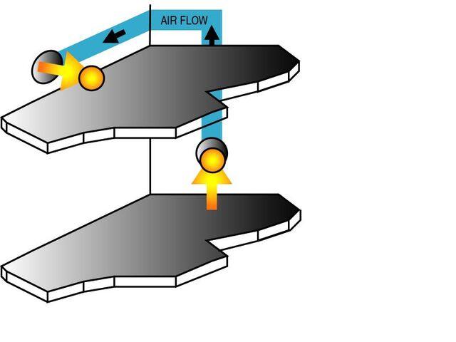 File:Airflow.jpg