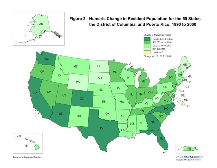 2000-census-numeric-change