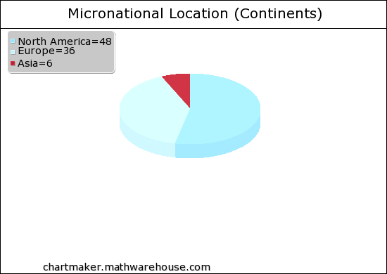 File:MathWarehouse-pie (2).png