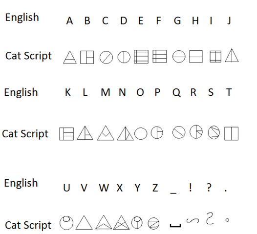File:Cat Script Key.png