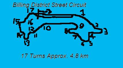 File:Billing district ss.jpg