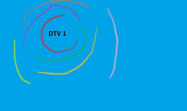 File:Dtv.png
