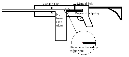 File:Caseless Cartridge Rifle idea.jpg