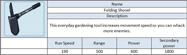 File:Folding Shovel Weapon.png