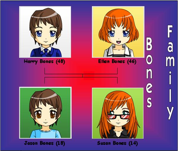 Bones Family Tree