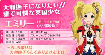 File:Emily Stewart profile.png