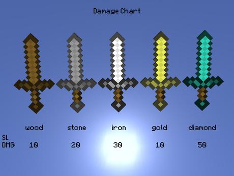 File:Minecraft swords v1 2.jpg