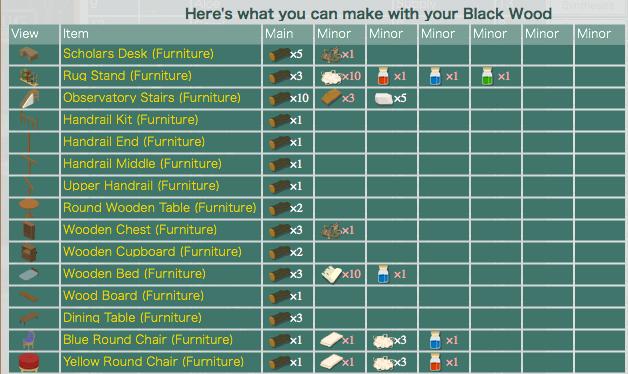 Black Wood Furniture 1