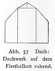 Dachkonstruktion RdgA Bd.I Abb.57