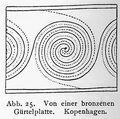 Gürtelplatte mit Doppelspirale, Kopenhagen, RdgA Bd3, Abb.025.jpg