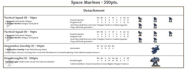 File:Space Marines - 350pts.jpg