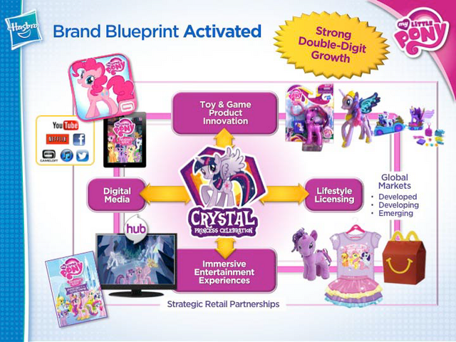 File:HAS Toy Fair 2013 Presentation slide 64.png