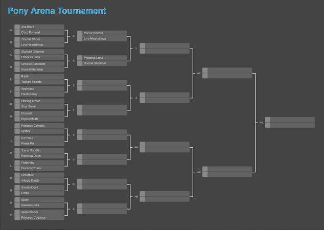 FANMADE Pony Arena Tournament Bracket Version 2
