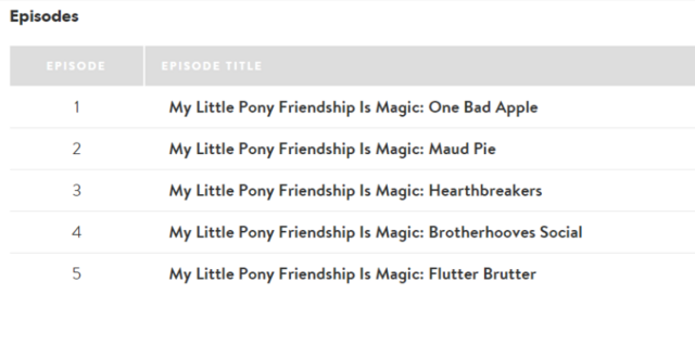File:My Little Pony - Friends And Family DVD episode listing.png