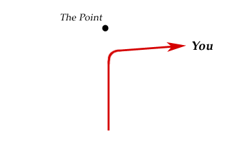 File:Missing the Point.png