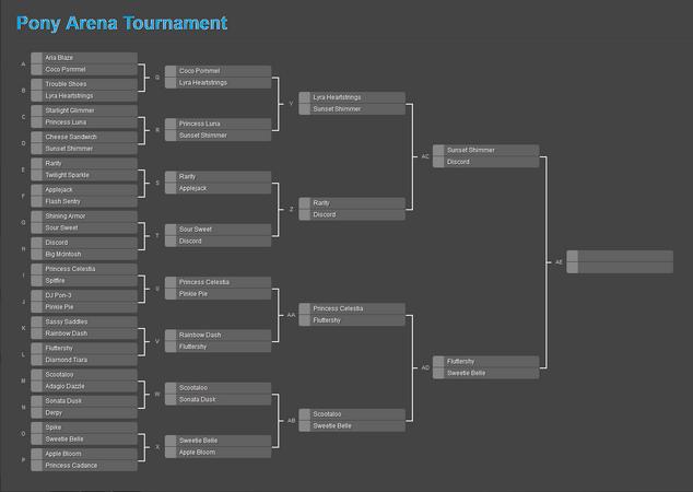 FANMADE Pony Arena Tournament Round 4 Bracket