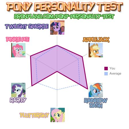 File:FANMADE Madness guy Brony results.jpg