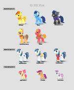 My Little Pony mobile game - Master file 3D model renderings