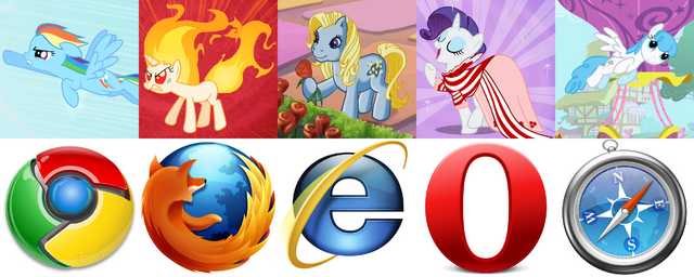 File:Browsers.png