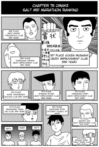File:Ch75 (Omake).png