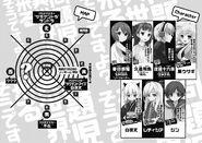 Mondaiji-tachi ga isekai kara kuru soudesu yo v8 Map