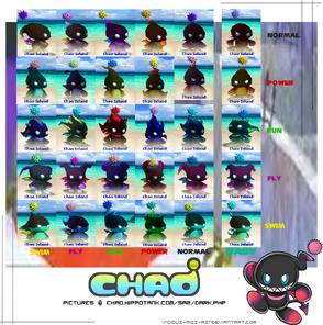 Dark evolution chao chart by v1ciouz mizz azn-d342ow1