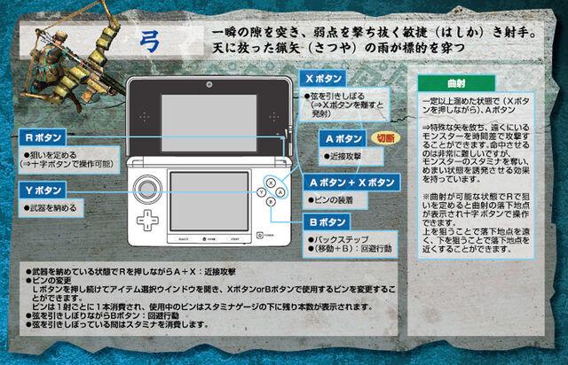 File:MH3G-Bow Controls.jpg