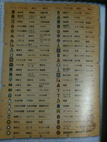 File:MH3G Combos Page 2.jpg