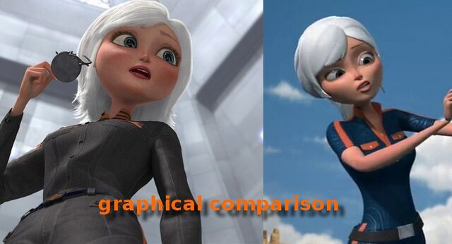 File:Graphical comparison.jpg