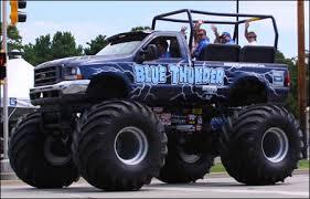 File:Blue Thunder Ride Truck.jpg