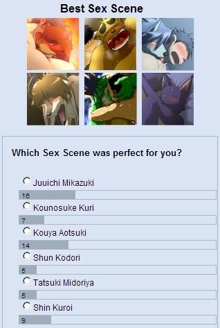 File:SexPoll.png