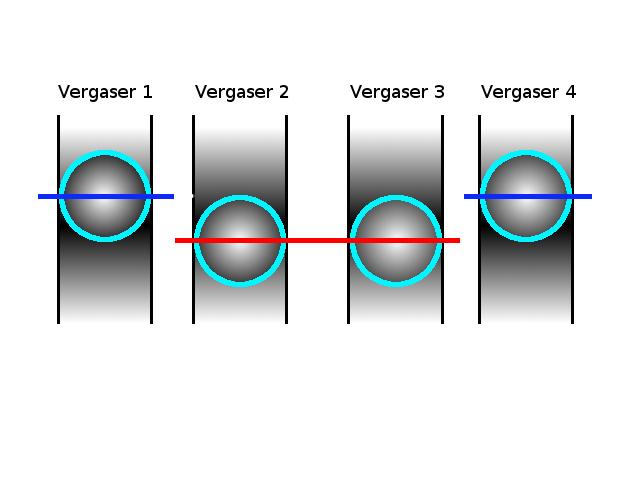 Datei:Kugel-Schema.jpg