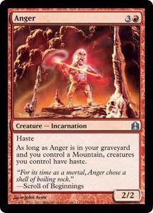 Anger CMD