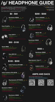 Headphones Chart 1