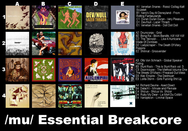 File:Essential breakcore.jpg