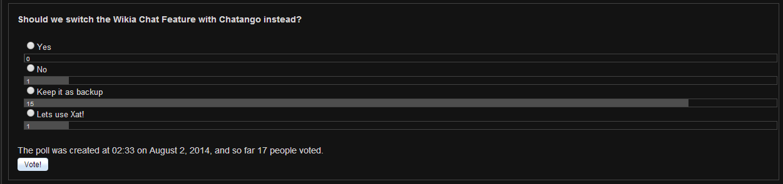 MUGEN Chatango Backup Chat poll