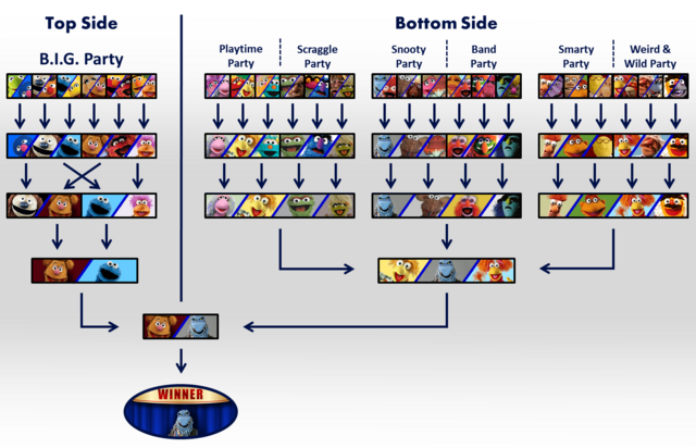 File:Bracket Graphic 15.png