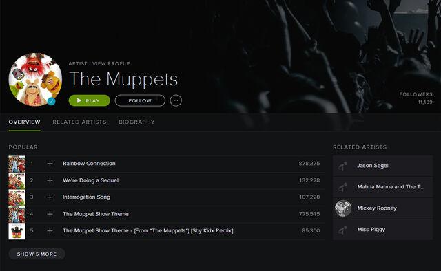 File:MuppetsSpotifyProfile.jpg